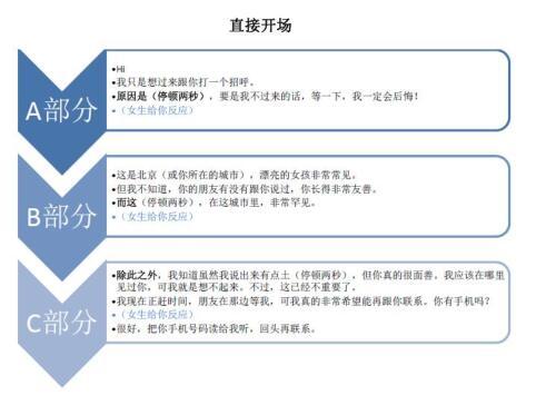 小鹿情感《坏男孩日记》PDF电子书